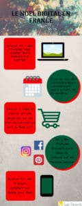 Infographie noël