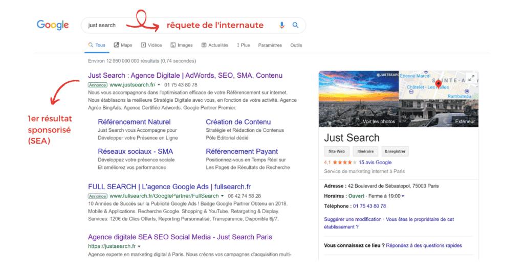 SEA Google