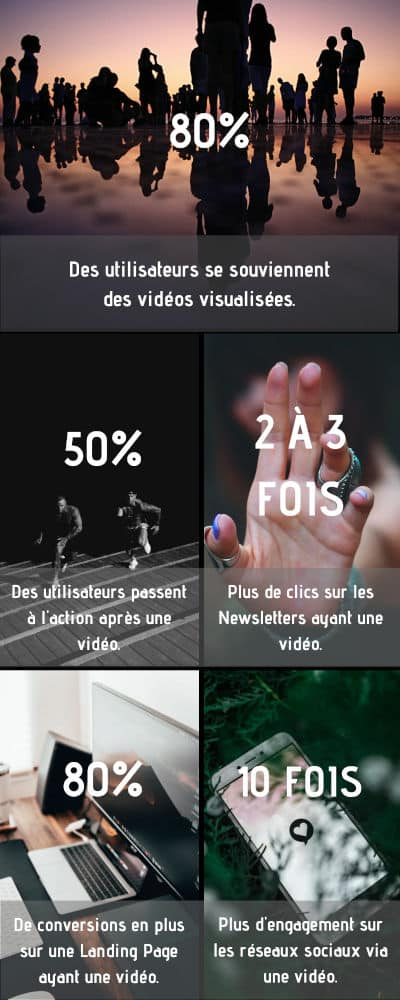 optimisation vidéo