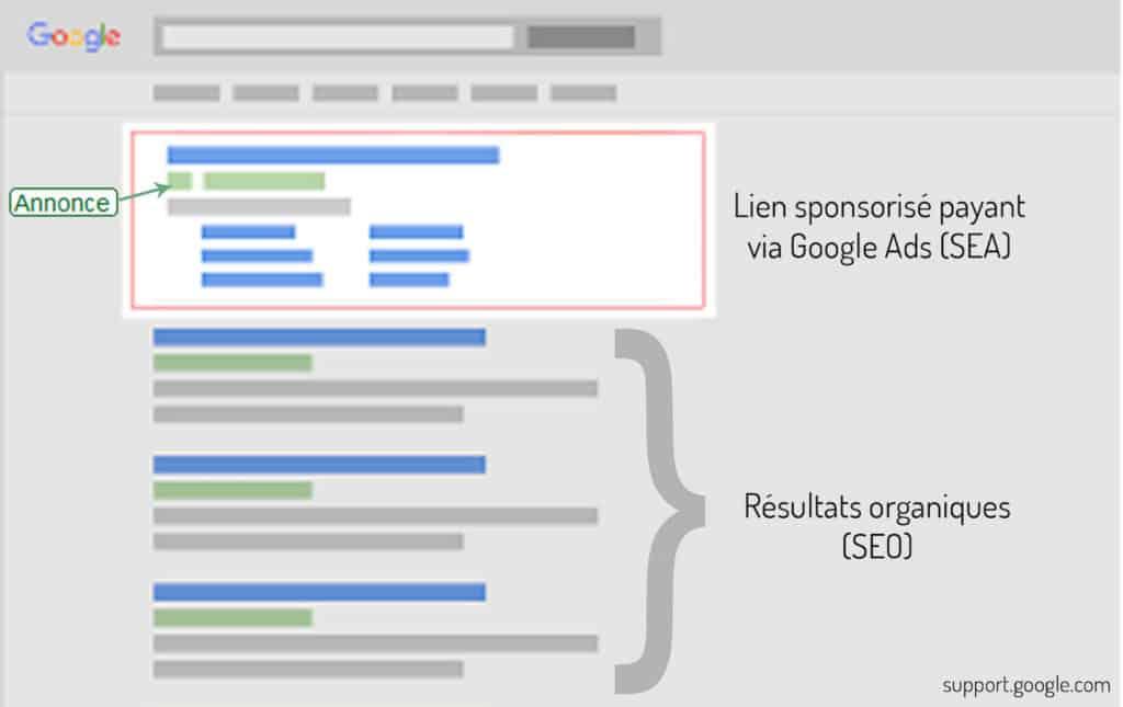 annonces sponsorisés google